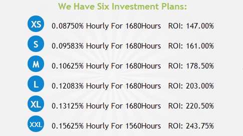 HourlyChicRate Payment Plans