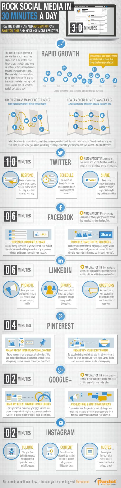 30-minute-social-media-management-strategy - how to rock social media management