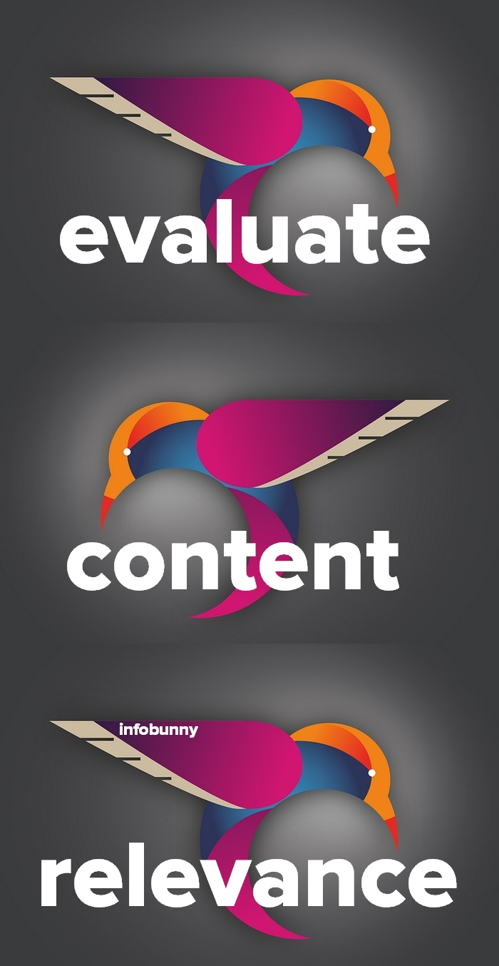 Evaluate Content Relevance