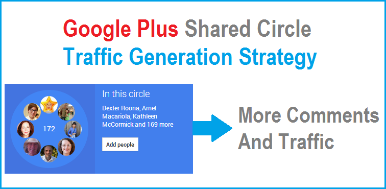 Google Plus Shared Circle Traffic Generation Strategy
