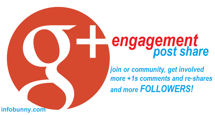 Google Plus Engagement Post Share
