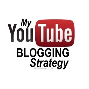 YouTube Video Strategy And Simple Blogging Image Strategy