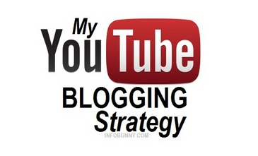 YouTube Video Strategy Part 1