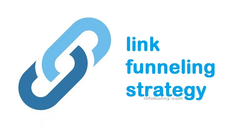 link funneling strategy logo