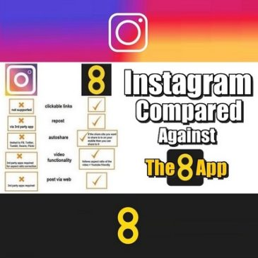 Instagram compared against The8App