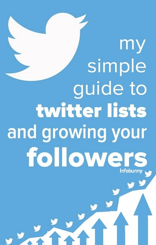 My simple guide to creating and using Twitter Lists and growing your followers - Infobunny.com