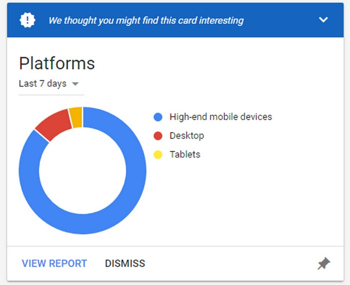 How fast does your mobile site load?