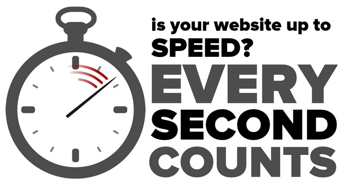 Mobile SEO - How fast does your site load? - Infobunny