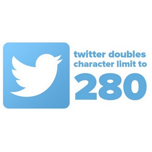 Twitter Character Limit doubles as Twitter trials a character length change