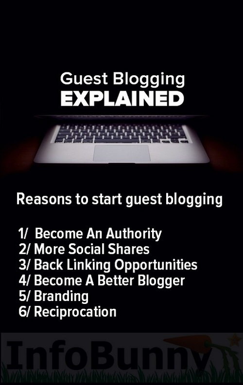 Guest Blogging Opportunities
