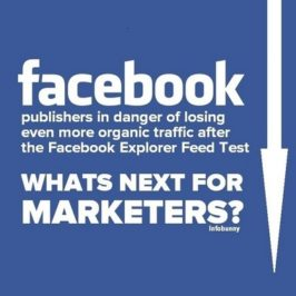Facebook Explore Feed Test – What now for Publishers?