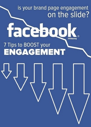 Facebook engagement on the slide