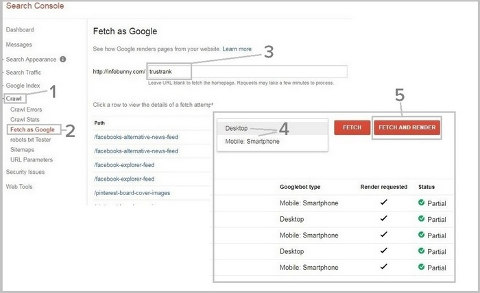 How to leverage your content marketing strategy to generate traffic Fetch as Google