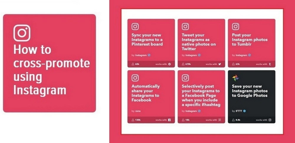 Are you using Instagram to cross-promote your content?
