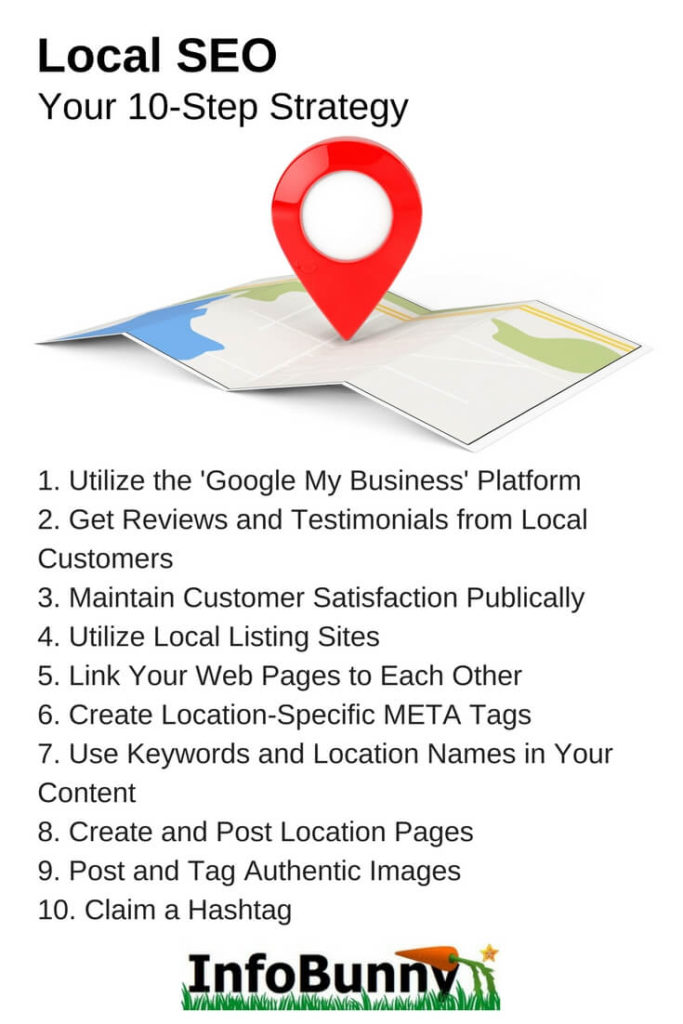 Local SEO - Your 10-Step Strategy