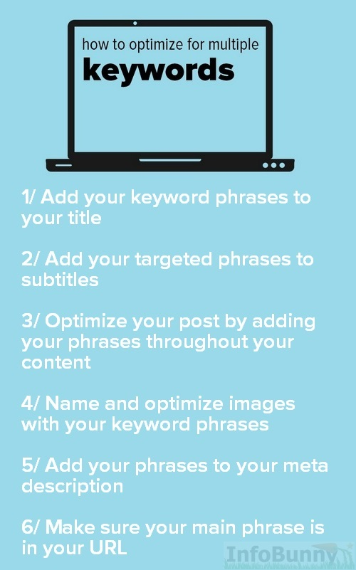 How to optimize for multiple keywords