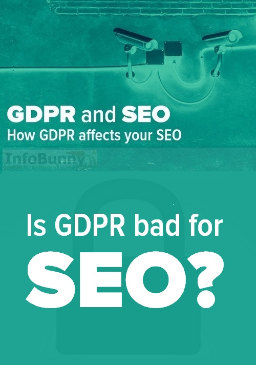 GDPR and SEO - What does GDPR mean for SEO?