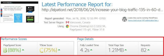 Speed up your web site - Latest performance 88%