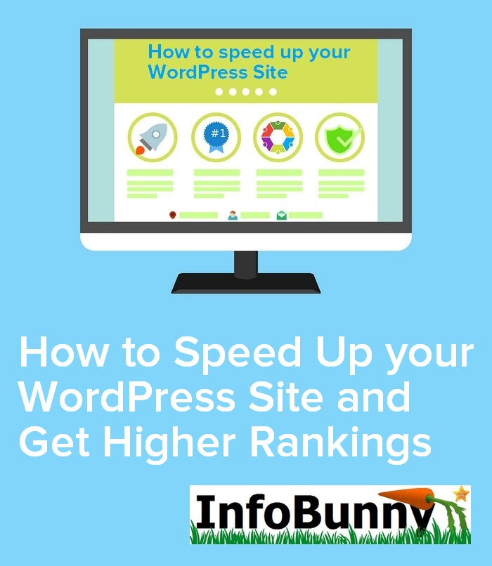How to Speed Up your WordPress Site and Get Higher Rankings