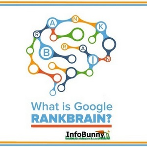 9 Ways to optimize your site for RankBrain - Infobunny