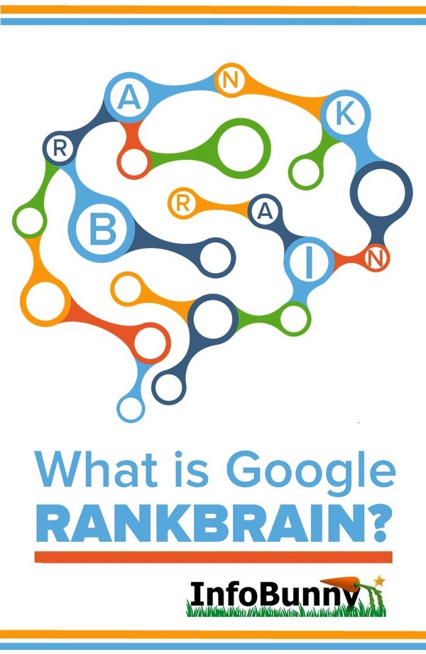 9 Ways To Optimize Your Site For RankBrain