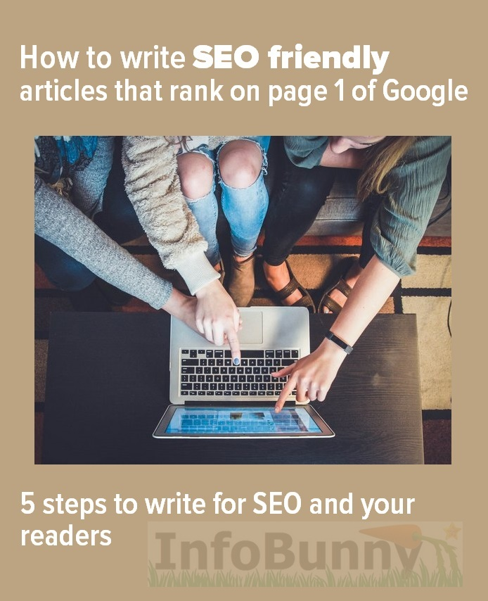 SEO friendly articles