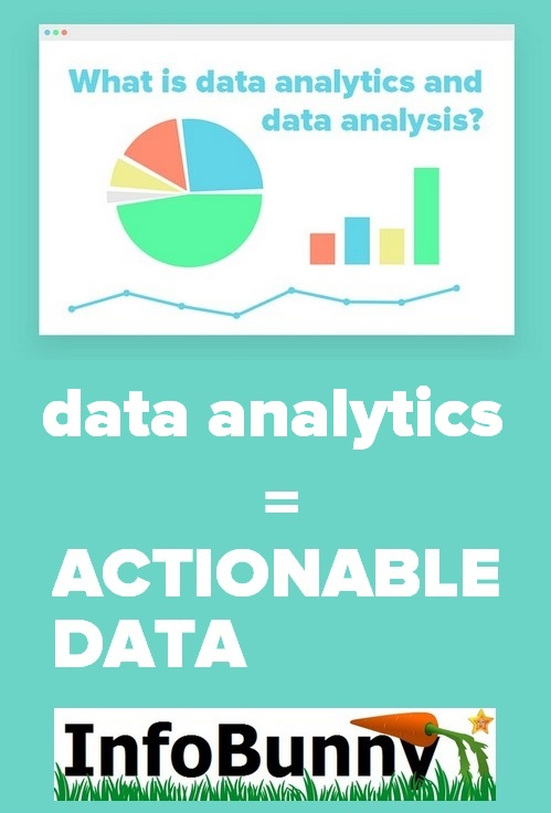 What is data analytics and data analysis? - Data analytics = actionable data