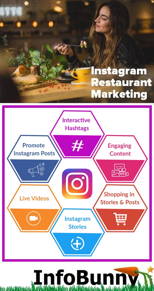 Instagram Restaurant Marketing  Pinterest image