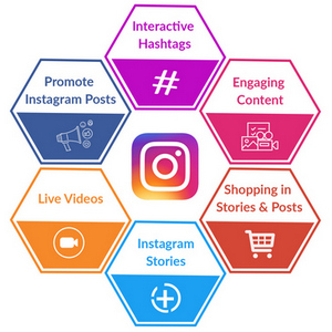 Instagram Restaurant Marketing - Clever ideas to market your business