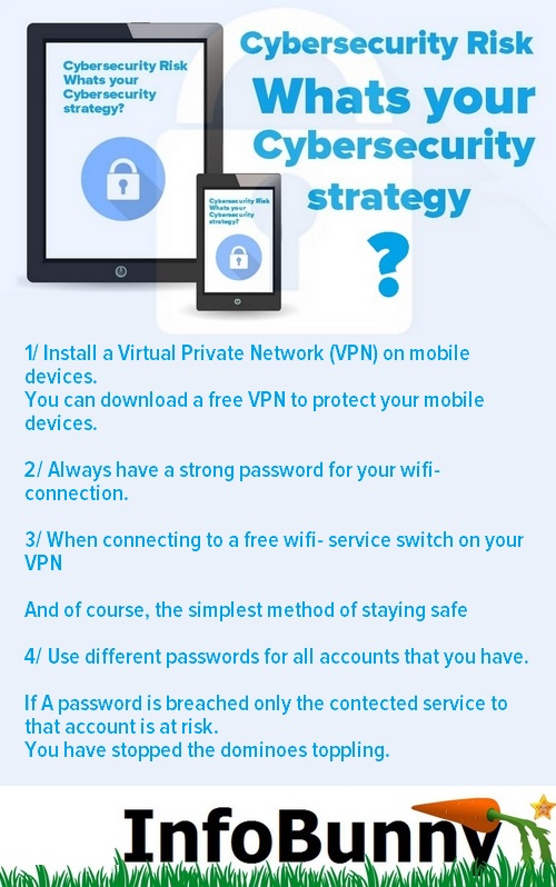 Cybersecurity Risk Pinterest image