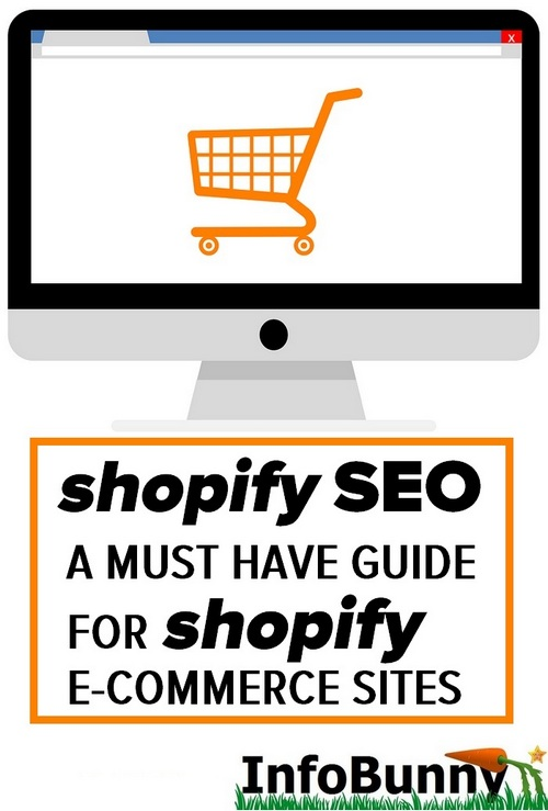 Shopify SEO in 2019