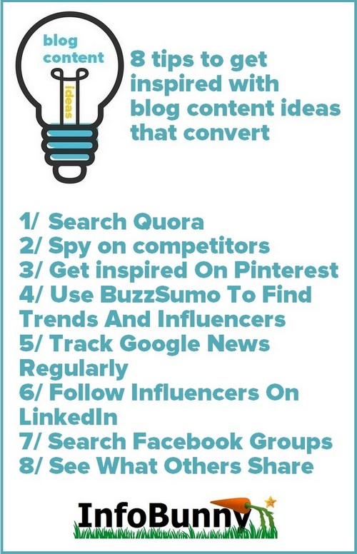 Blog Content Ideas That Convert