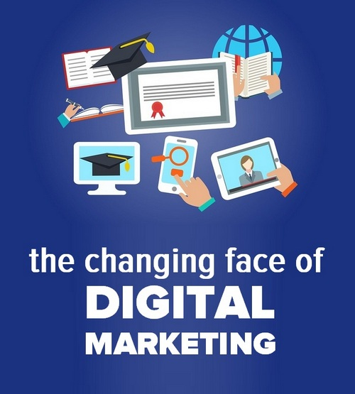 The Changing Side of Digital Marketing