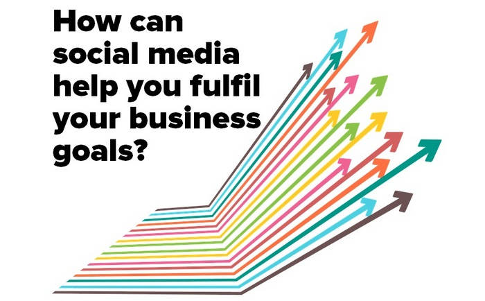 How can social media help you fulfil your business goals?