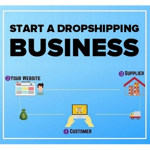 How to Start a Successful Dropshipping Business: Beginners Guide