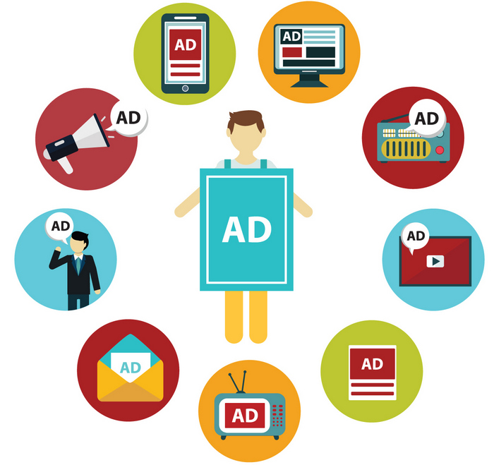 Graphic showing digital ad formats and ad streams