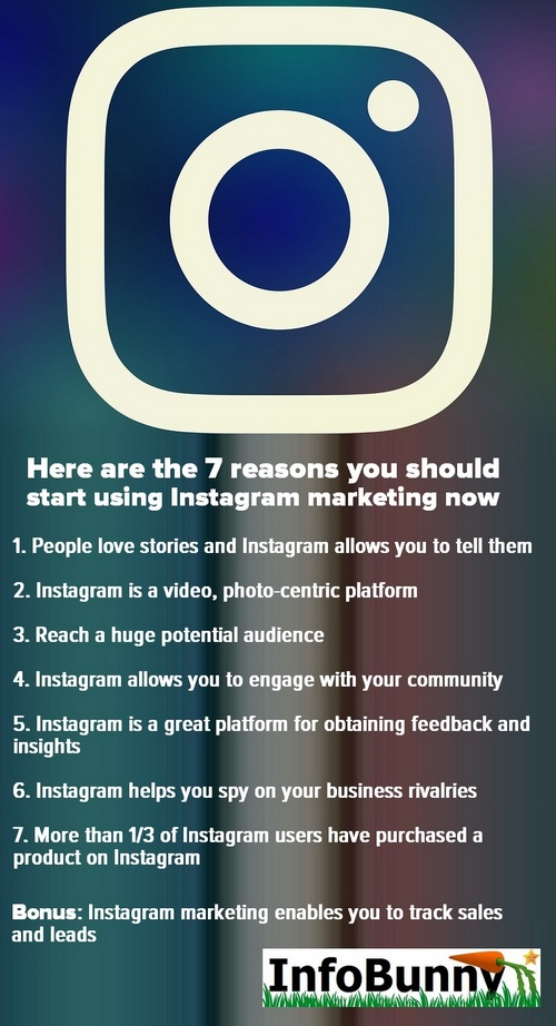 Pinterest share image for - Here are the 7 reasons you should start using Instagram marketing now.