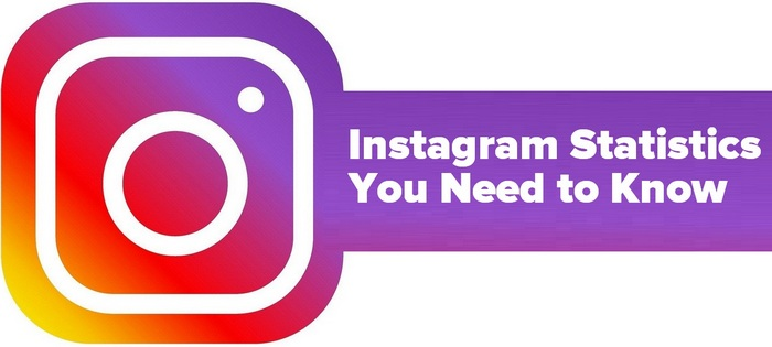 Instagram graphic for text section- Instagram Statistics You Need to Know - Benefits of Using Instagram Marketing