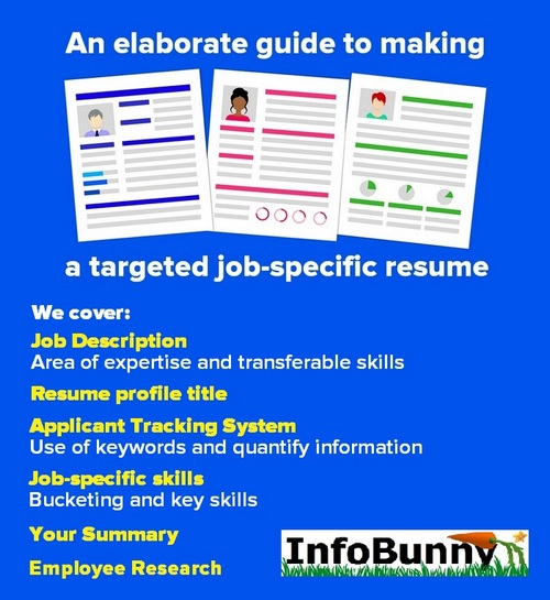 Pinterest share image for - An elaborate guide to making a targeted job-specific resume