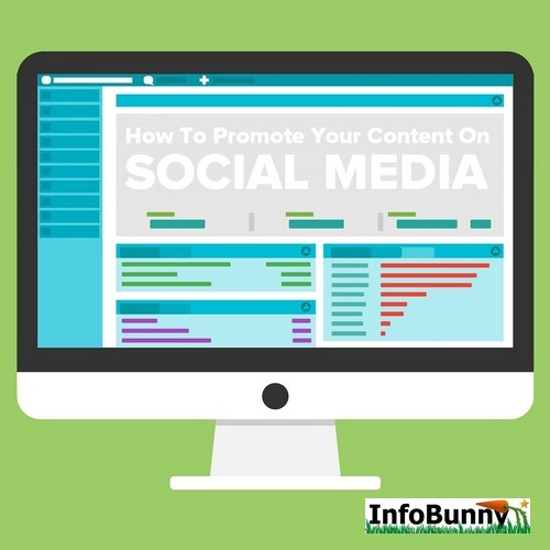 Pinterest promotional image for  - How To Promote Your Content On Social Media - Analyze, Adapt, Improve