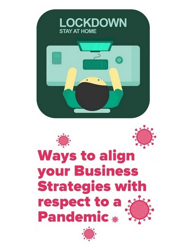 So how did you align your Business Strategies with respect to a Pandemic?