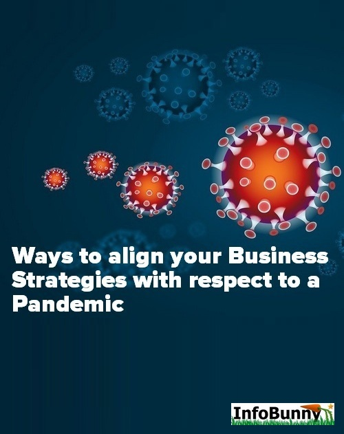 Pinterest share image - Ways to align your Business Strategies with respect to a Pandemic