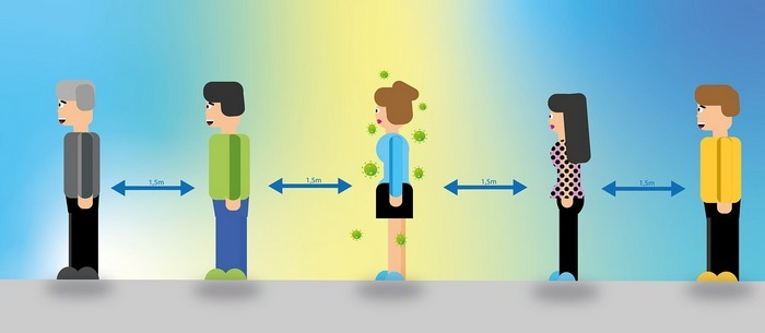Graphic showing how to social distance