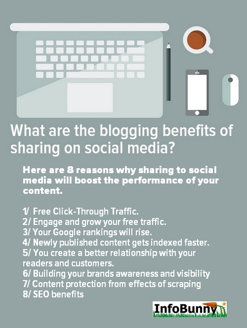 Pinterest share graphic for the article - What are the blogging benefits of sharing on social media?