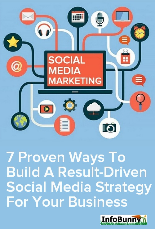 Pinterest share image - 7 Proven Ways To Build A Result-Driven Social Media Strategy For Your Business