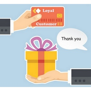 Customer Reward Loyalty Programs Can Help Your Business Grow Faster