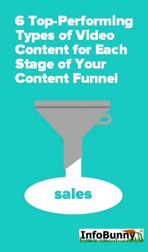 6 Top-Performing Types of Video Content for Each Stage of Your Content Funnel