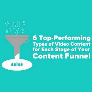 6 Top-Performing Types of Video Content for Your Sales Content Funnel