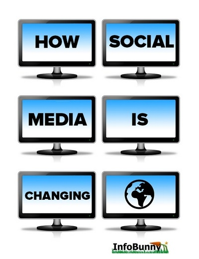 Pinterest share image - How social media is changing