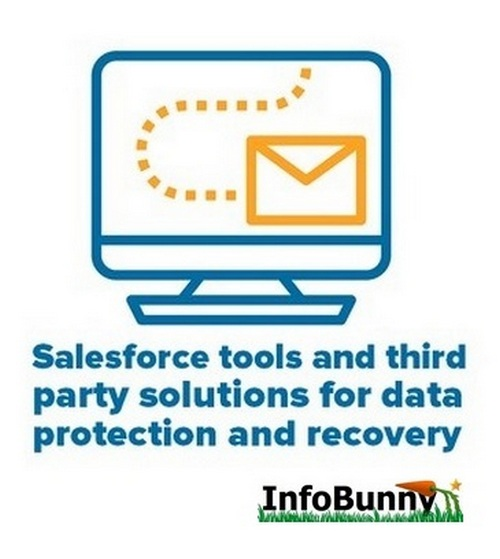 Pinterest Image - Salesforce tools and third party solutions for data protection and recovery
